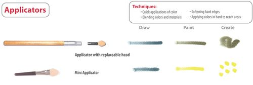 Applicators_chart3a